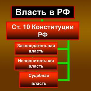 Органы власти Успенского