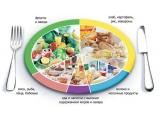 Звезда - иконка «питание» в Успенском
